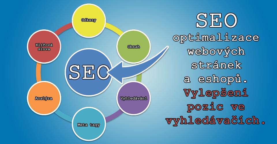 Seo optimalizace webových stránek